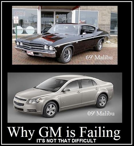 Gm Failing American Muscle 2013
